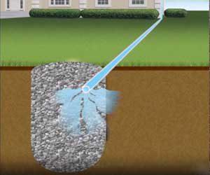 Basement Drainage System Design Interior Perimeter Products